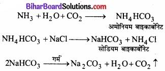 Bihar Board Class 11 Chemistry chapter 10 s-ब्लॉक तत्त्व