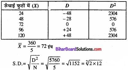 Bihar Board Class 11 Economics Chapter 6 परिक्षेपण के माप Part - 2 img 22