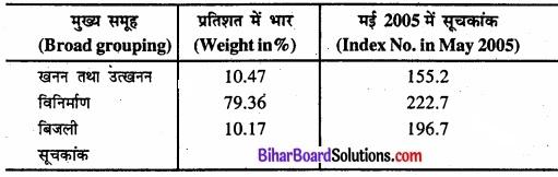 Bihar Board Class 11 Economics Chapter 8 सूचकांक Part - 2 img 15