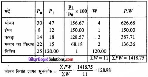Bihar Board Class 11 Economics Chapter 8 सूचकांक Part - 2 img 29