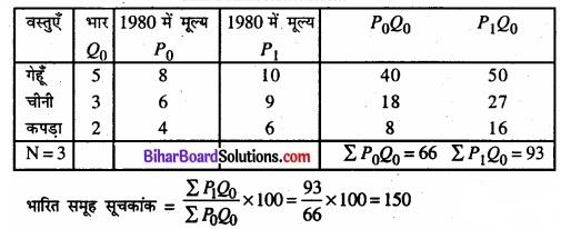 Bihar Board Class 11 Economics Chapter 8 सूचकांक Part - 2 img 31