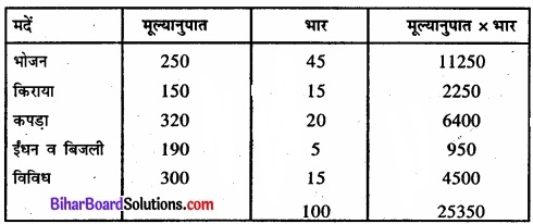 Bihar Board Class 11 Economics Chapter 8 सूचकांक Part - 2 img 35