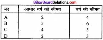 Bihar Board Class 11 Economics Chapter 8 सूचकांक Part - 2 img 36