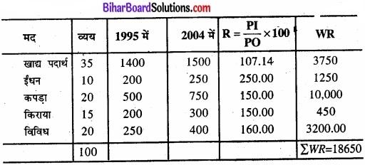 Bihar Board Class 11 Economics Chapter 8 सूचकांक Part - 2 img 5