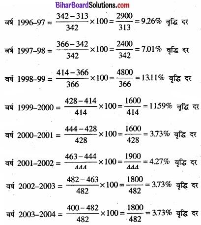 Bihar Board Class 11 Economics Chapter 8 सूचकांक Part - 2 img 7