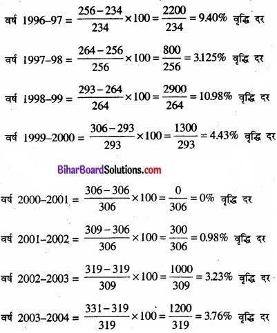 Bihar Board Class 11 Economics Chapter 8 सूचकांक Part - 2 img 9