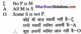 Bihar Board Class 11 Philosiphy chapter 8 निरपेक्ष न्याय