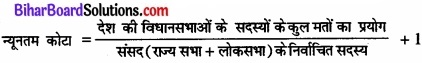 Bihar Board Class 11 Political Science Chapter 4 कार्यपालिका Part - 2 Image 1