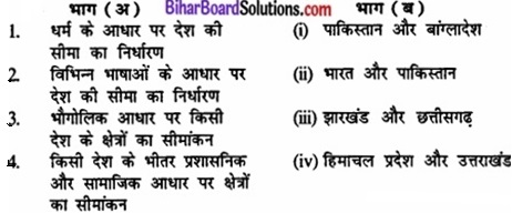 Bihar Board Class 12 Political Science Solutions chapter 1 राष्ट्र निर्माण की चुनौतियाँ Part - 2 img 1a