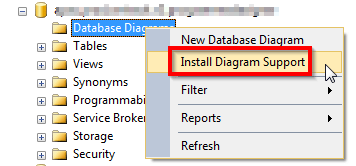 How to store a sql server database diagram into a file and share it first of all you should install diagram support in your database to do so just right click on the database diagrams in object explorer in sql server ccuart Choice Image