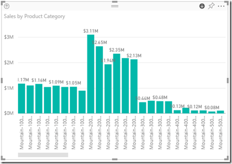 Drill Action in Power BI 07
