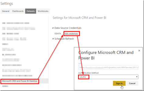 Dynamics CRM and Power BI 9