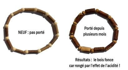 Vertu bracelet noisetier acidité