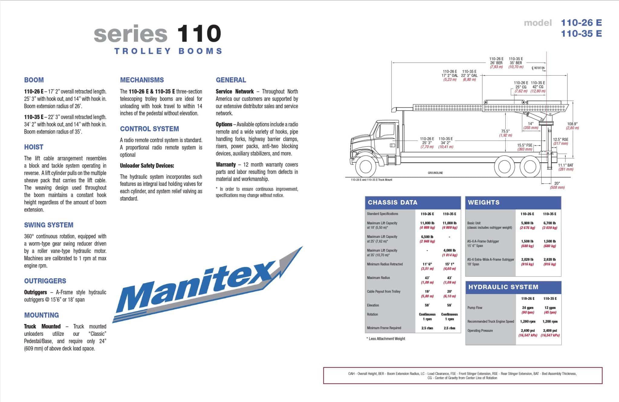 Manitex Trolly Booms.pdf 2019-03-14 12-55-32