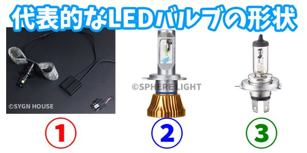 LEDバルブ形状