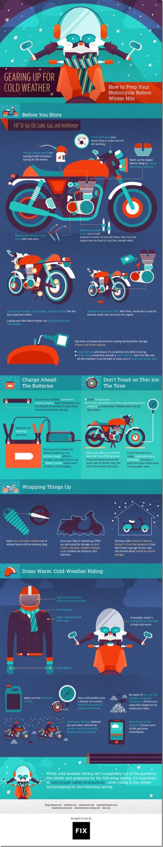 MotorcycleWinterization
