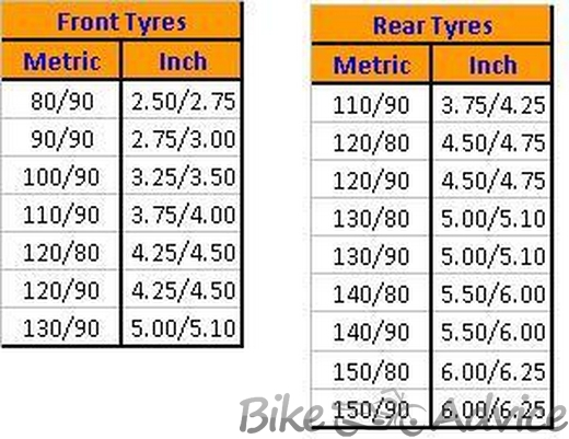 Motorcycle Tyre Size Conversion Calculator Reviewmotors