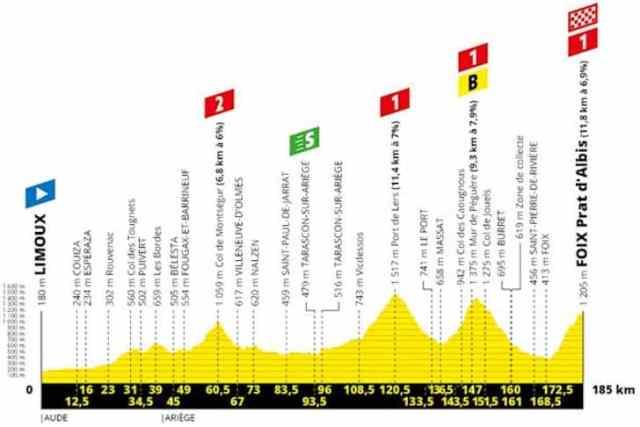 Tour de France 2019 15ª etapa – Simon Yates vence sua 2ª etapa (7).jpg