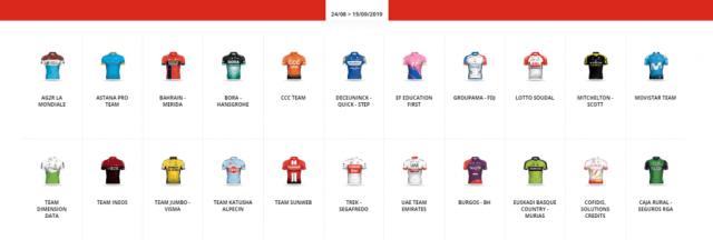 volta-da-espanha-2019-equipes