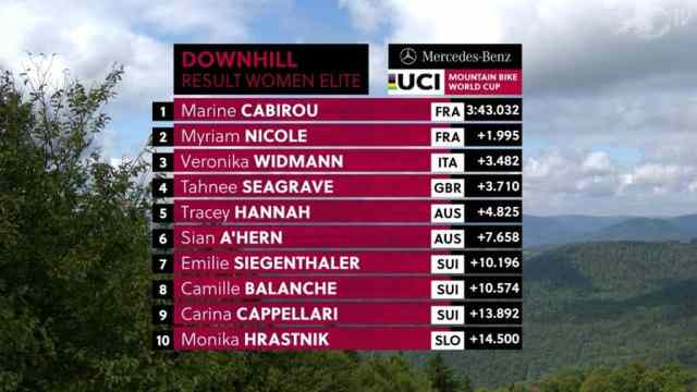 resultados-do-dh-na-8-etapa-da-copa-do-mundo-2019-em-snowshoe-estados-unidos-feminino (1)