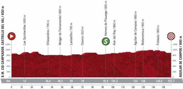 Vuelta a Espanha 2020 9ª