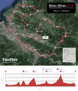 Bilbao route