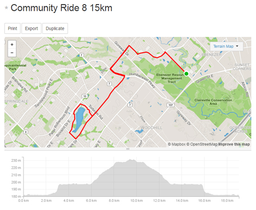 Community Ride 8 -15km Map