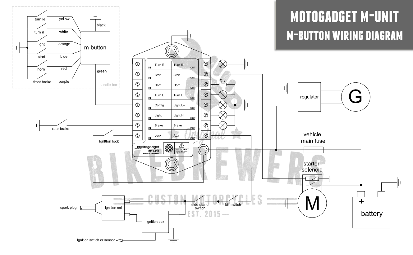 motogadget m button wiring diagram ducati panigale 2105 wiring diagram ducati piston, ducati starter wiring diagram ducati monster 620 at edmiracle.co