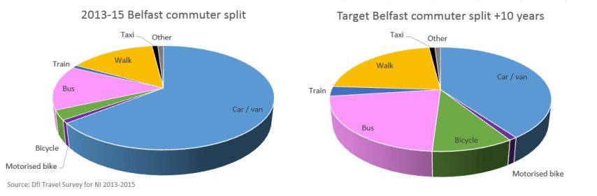 congestion_target