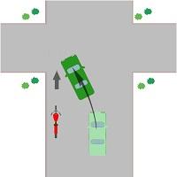 バイクの事故の過失割合 : 左折巻き込み