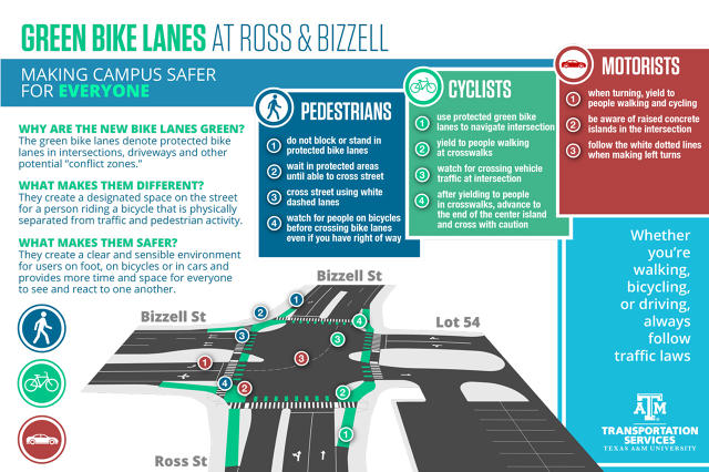 A flyer released by Texas A&M Transportation Services detailing the features of the newly redesigned Ross and Bizzell intersection