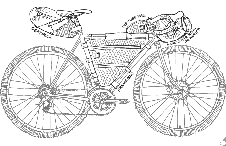Bikepacking Basics
