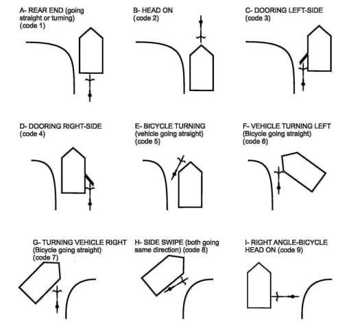 Luxury Accident Report Diagram Motif - Electrical Diagram Ideas ...