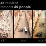Bike, Transit, Car: Three Transportation Perspectives from Seattle