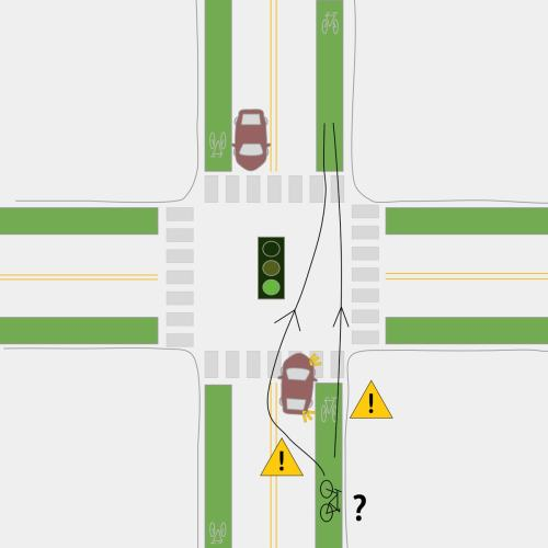 A graphic of a car trying to turn right from the car lane but not getting over to the right into the bike lane, causing confusion and danger for the bicycle.