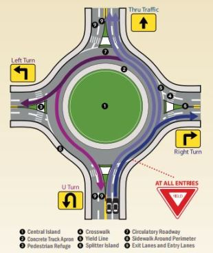 Round and Round: Roundabouts are coming to Central Florida