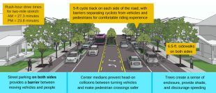 MetroPlan Orlando calling for feedback on Corrine Dr. designs