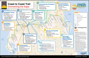 Trails, Maps, Routes, Rides, Clubs