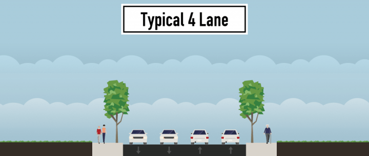 A typical 4 lane street