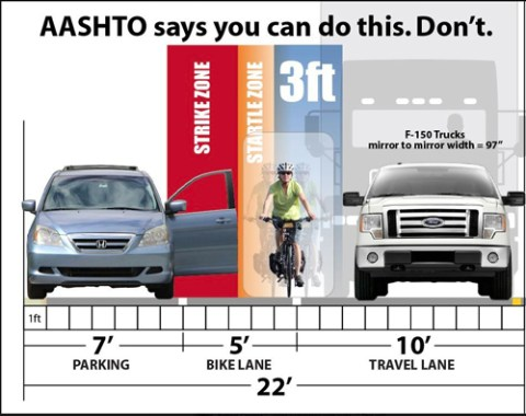6-AASHTO-says-but-don't-2
