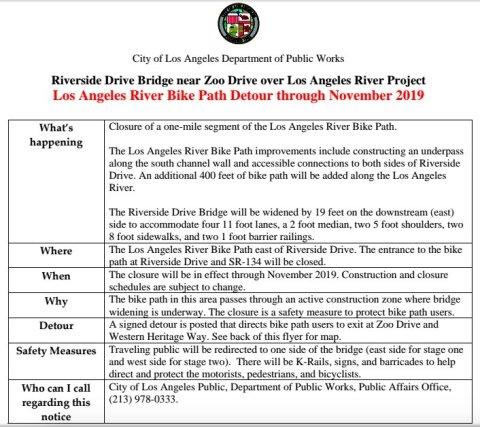LA River bike path closure at Riverside Drive