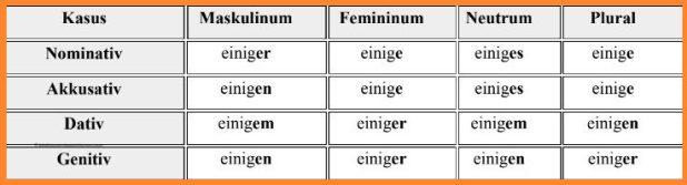الضمائر المبهمة فى اللغة الألمانية 4