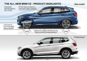 nyhed-2018-bmw-x3-priser-udstyr-motor-07