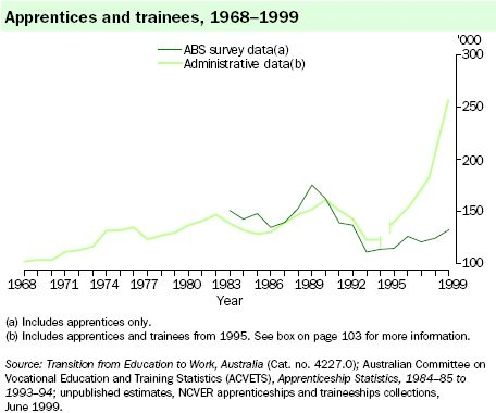 apprenticeships_data