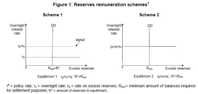 bank_reserve_remuneration_schemes