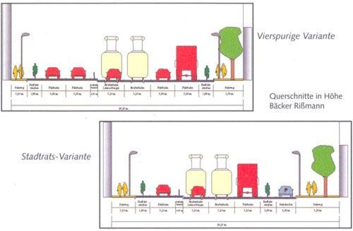 Querschnitt Königsbrücker 2 und 4 Spuren im Vergleich.