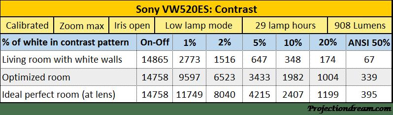 sony vpl vw520es contrast table beamer tv hifi forum de bildergalerie