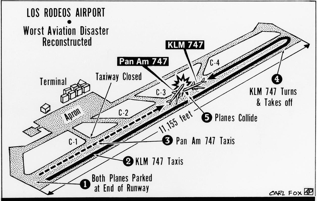 Jumbo Crash Vor 40 Jahren Der Tag Der Das Fliegen