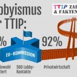 TTIP-EU-Komission-Infografiken_deutsch_800px_3
