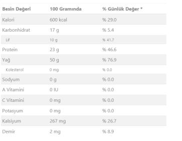 Badem Unu Kaç Kalori